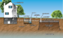 Typical septic system showing Septic Sitter installation locations.