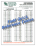 ETC Field Quick Reference Tables