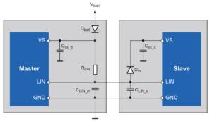 Special 2-wire LIN configuration block circuit diagram
