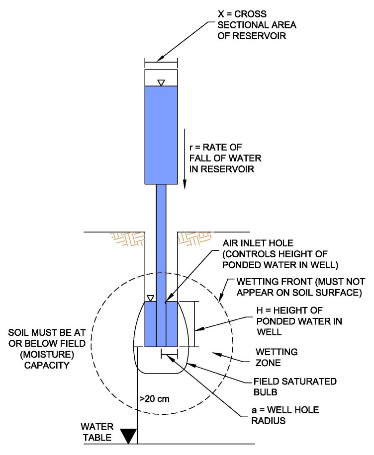 CHWP diagram