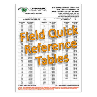 Custom Quick Field Reference Tables for Calculating Kfs for Constant Head  Permeameters